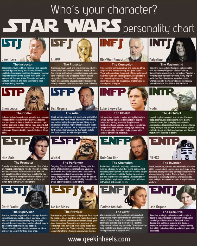 star-wars-819x1024